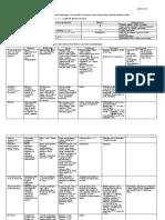 INFECCIONES ESTREPTOCOCICAS EN EL NIÑO (resumen) (2)