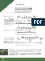 chapitre-3-4.pdf