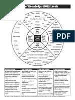 M1-Slide_19_DOK_Wheel_Slide.pdf