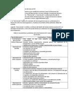 Fenómenos de transferencia de masa en SSF para autonomo