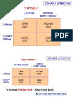 Johari Presentation skills