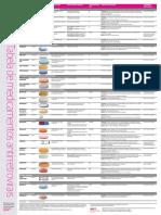 Tabela_Dos_Medicamentos.pdf