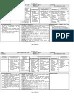 plan de aula 6TO 2008 2009
