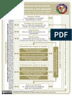Processus_d_evaluation_des_risques_et_des_dangers