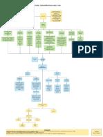 Diagnóstico de VIH.pdf