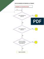 Flujograma en el Trabajo - COVID-19 - AMGAMOS