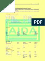 tabla_de_unidades_AIDA
