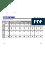 Valores Rendimiento en Calefacción Fan-Coil - 74-1429-00 (1)