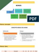 Valuación de bonos .pdf