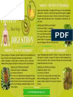 Fruits and Digestion