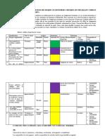 9 Analyse et gestion des risques.docx