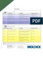 Moldex_Filter_en