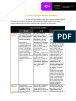 A1 P1 Plantilla cuadro Comparativo.docx