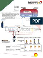 Diagrama Instalación Tanque Toriesferico