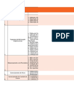 Processos_e_Atividades_SGSI LGPD