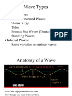Chapter 9    Waves