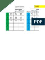 Coefficient R