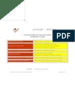 CRONOGRAMA DE INSCRIPCIONES