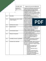 Conformite-ISO-45001