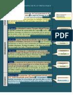 dlscrib.com-pdf-canevas-du-texte-argumentatif-dl_402d402fbd177bca2fbd58785b11d82f