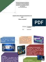 Jose Heredia Mapa Conceptual Telecom