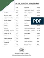 porcentagem-de-proteina-em-plantas-alimentos-verdes.pdf