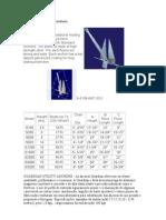 Danforth Standard Anchors