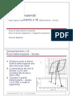 fatica 5 - modelli di deformazione - durata v2.0