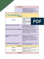ACTIVITIES CLASSIFICATION  (1)