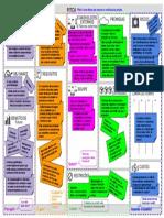 PM Canvas - Apresentação.pdf