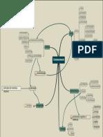 6s_Humanidades_mapamental.pdf