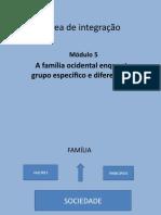 apresentação 2  - A familia ocidental enquanto grupo específico e diferenciado
