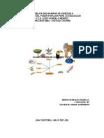CLASIFICACION DE LOS SERES VIVOS BIOLOGIA DANIEL MORA 4 SECCION B.docx