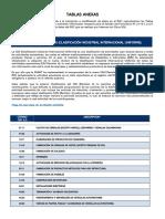 Tablas Anexas del RUC.pdf