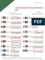 Imagen Del Poder Enero 2021 Páginas 4