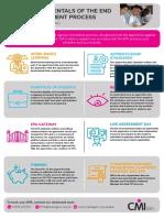 Eight-Fundamentals-of-EPA