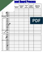 Shop Floor Documentation Tracking Matrix