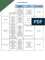Encuesta_Problemáticas de enseñanza y aprendizaje_Alumnos