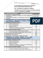 Tarifas de las Activ Realizadas SACS Nivel Estadal Inoc Alimen y Beb febrero 2020