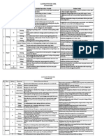 WFH Sipil 20-29 maret 2020