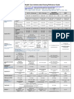 SHC ABX Dosing Guide