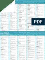 jQuery 1.5 Visual Cheat Sheet