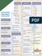 Python NumPy Cheat Sheet