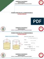 CAP 1.12 - PRIMER PRINCIPIO SISTEMAS CERRADOS