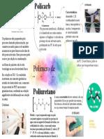 Mapa Mental Química Parte 1