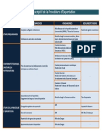 Plan_descriptif_de_la_Procédure_d'Exportation