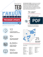 Ohio Governor's Expedited Pardon Project Year 1 Infographic