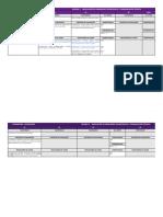 Documento puente tecnología