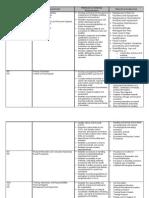 Sample+GMP+Checklist