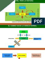 El Papel de La Ciencia - Por Carlos Miñano Sanchez - CAMISA